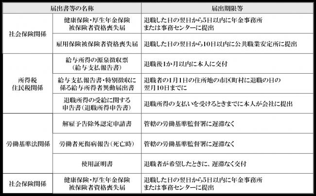 im_taishoku